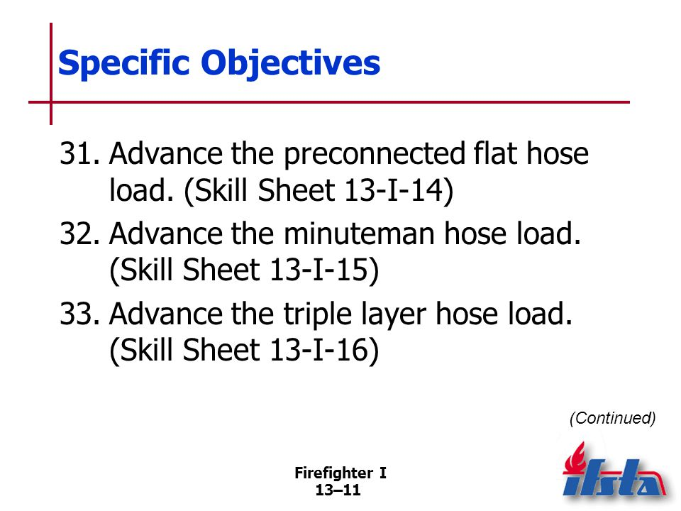Firefighter I 13–11 Specific Objectives (Continued) 31.Advance the preconnected flat hose load.
