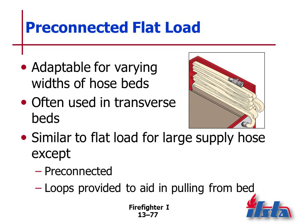 Firefighter I 13–77 Preconnected Flat Load Adaptable for varying widths of hose beds Often used in transverse beds Similar to flat load for large supply hose except –Preconnected –Loops provided to aid in pulling from bed