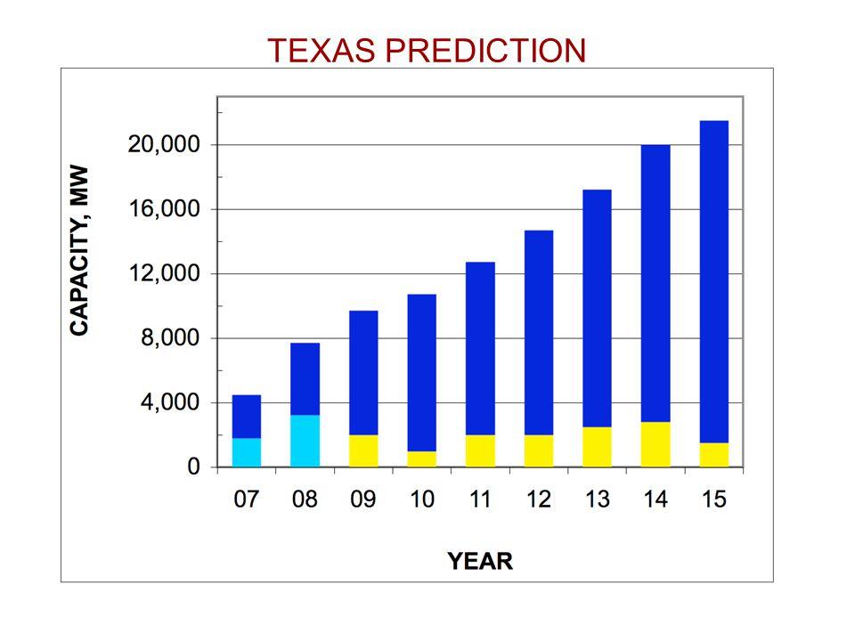TEXAS PREDICTION