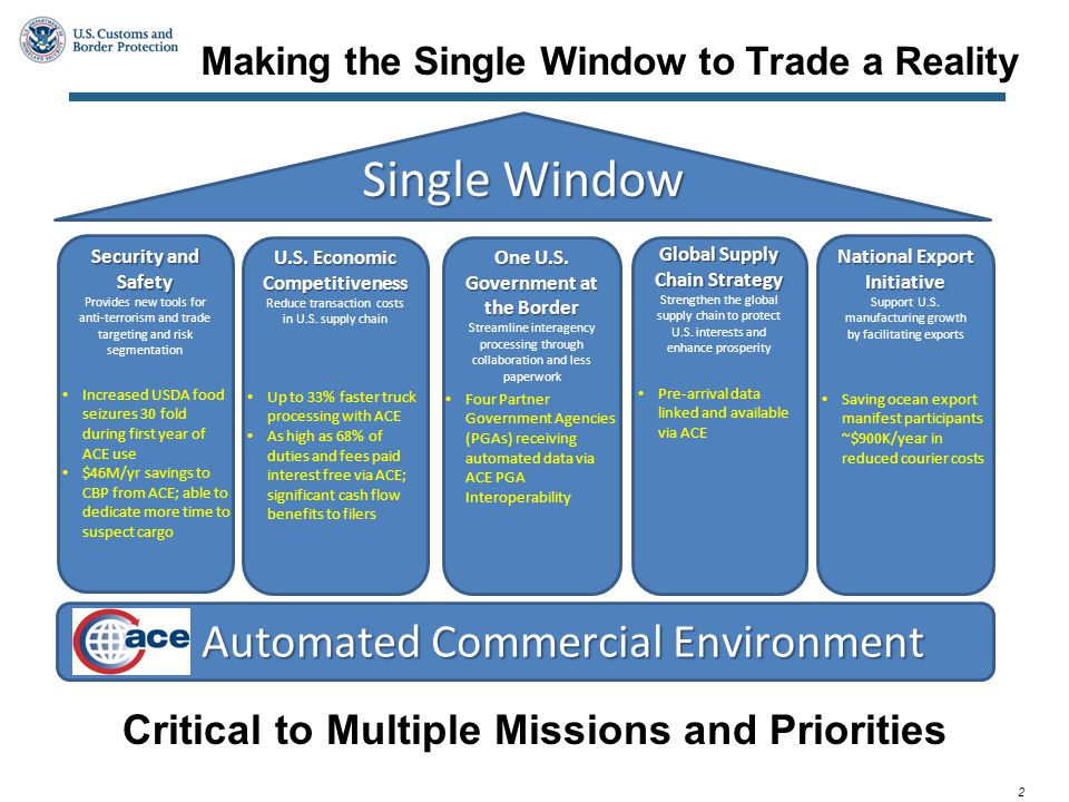 2 Making the Single Window to Trade a Reality Critical to Multiple Missions and Priorities National Export Initiative Support U.S.