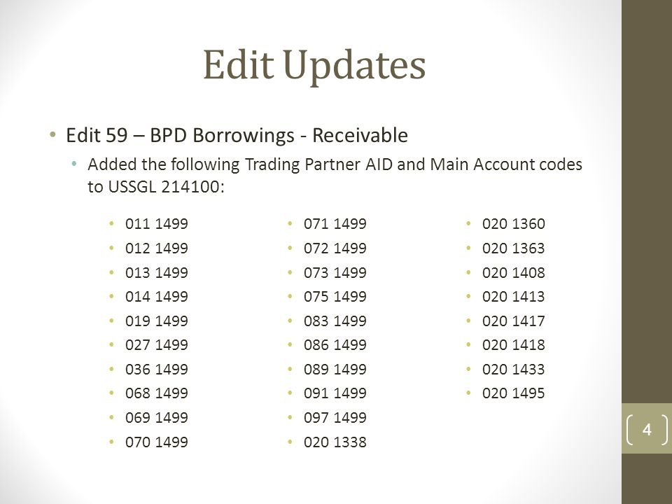 Edit Updates Edit 59 – BPD Borrowings - Receivable Added the following Trading Partner AID and Main Account codes to USSGL 214100: 4 011 1499 012 1499 013 1499 014 1499 019 1499 027 1499 036 1499 068 1499 069 1499 070 1499 071 1499 072 1499 073 1499 075 1499 083 1499 086 1499 089 1499 091 1499 097 1499 020 1338 020 1360 020 1363 020 1408 020 1413 020 1417 020 1418 020 1433 020 1495