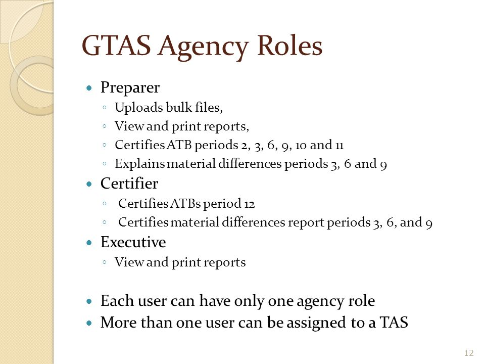 12 GTAS Agency Roles Preparer ◦ Uploads bulk files, ◦ View and print reports, ◦ Certifies ATB periods 2, 3, 6, 9, 10 and 11 ◦ Explains material differ