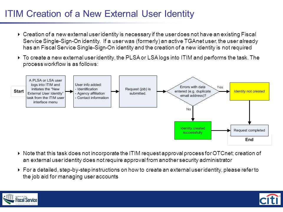 ITIM Creation of a New External User Identity  Creation of a new external user identity is necessary if the user does not have an existing Fiscal Service Single-Sign-On identity.