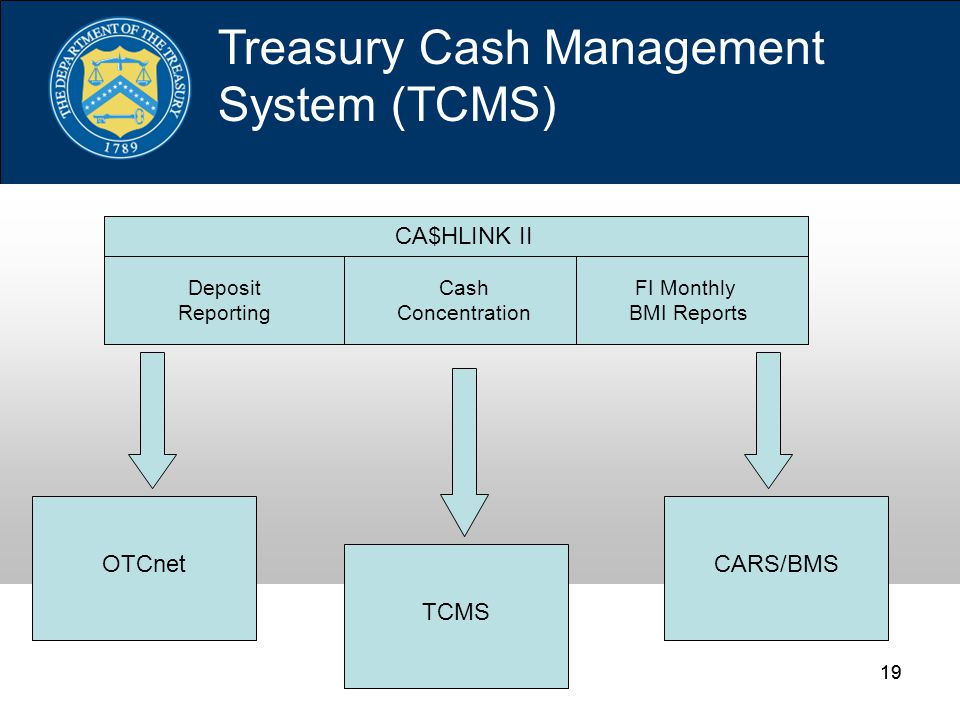 19 Treasury Cash Management System (TCMS) CA$HLINK II Cash Concentration FI Monthly BMI Reports OTCnetCARS/BMS TCMS Deposit Reporting