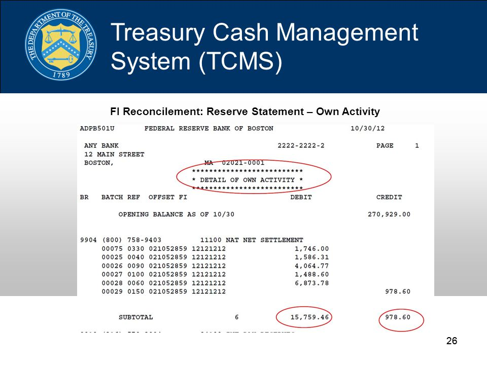 26 Treasury Cash Management System (TCMS) FI Reconcilement: Reserve Statement – Own Activity
