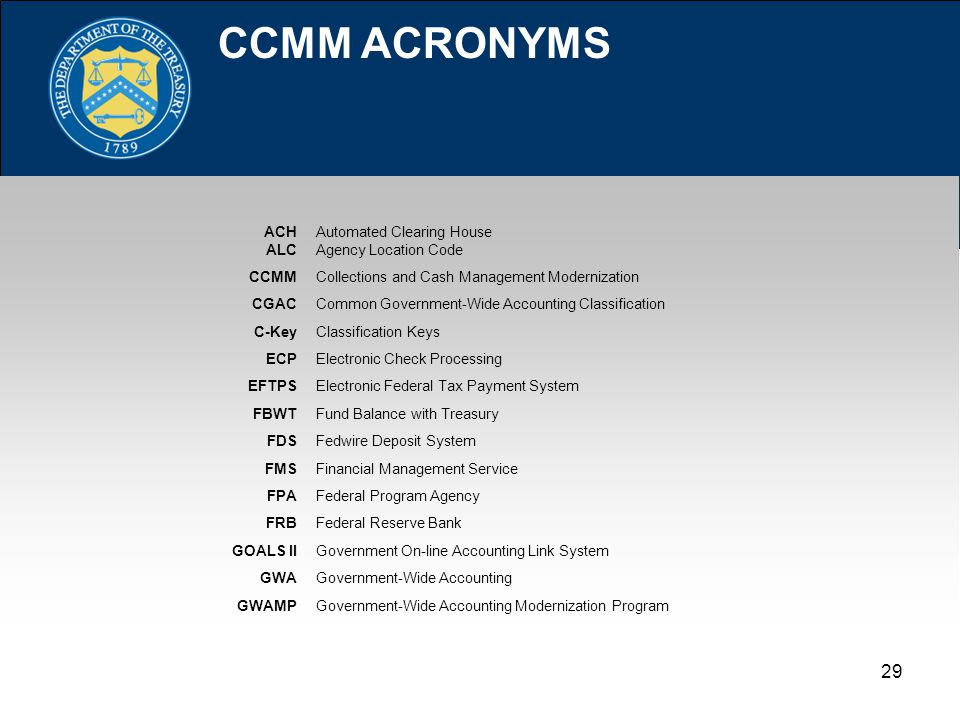 29 CCMM ACRONYMS ACH ALC Automated Clearing House Agency Location Code CCMMCollections and Cash Management Modernization CGACCommon Government-Wide Accounting Classification C-KeyClassification Keys ECPElectronic Check Processing EFTPSElectronic Federal Tax Payment System FBWTFund Balance with Treasury FDSFedwire Deposit System FMSFinancial Management Service FPAFederal Program Agency FRBFederal Reserve Bank GOALS IIGovernment On-line Accounting Link System GWAGovernment-Wide Accounting GWAMPGovernment-Wide Accounting Modernization Program