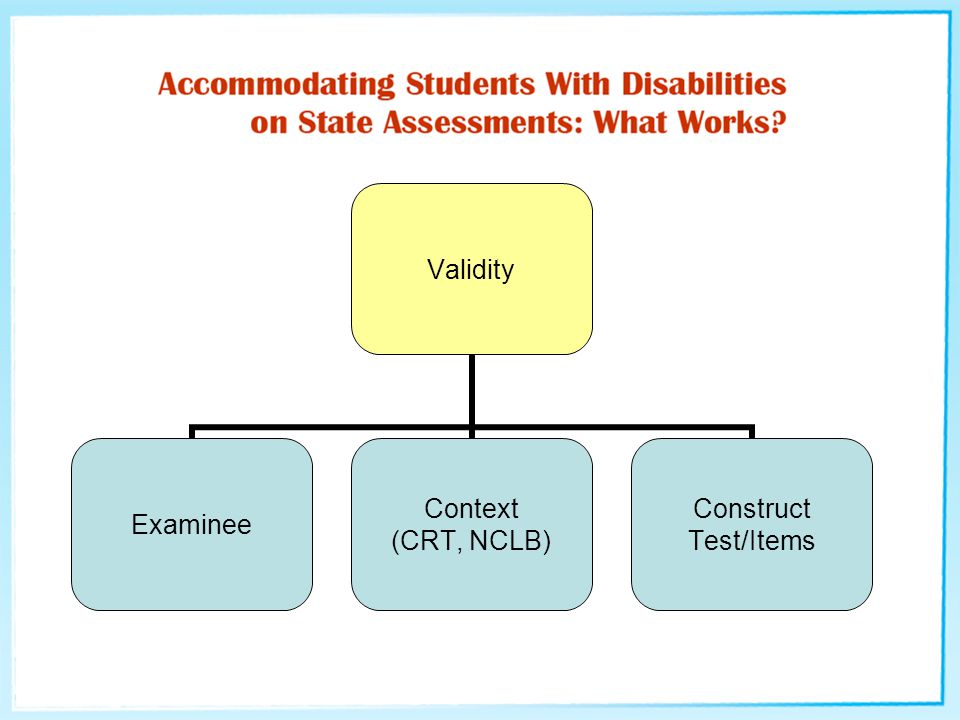 Validity Examinee Context (CRT, NCLB) Construct Test/Items