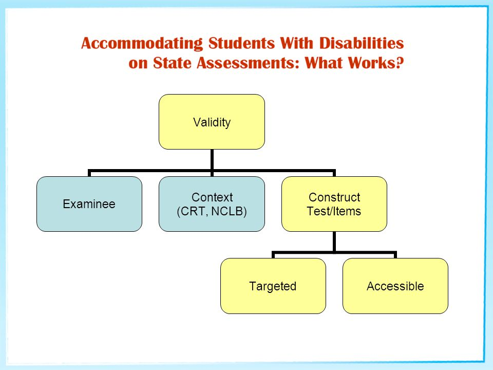 Validity Examinee Context (CRT, NCLB) Construct Test/Items TargetedAccessible