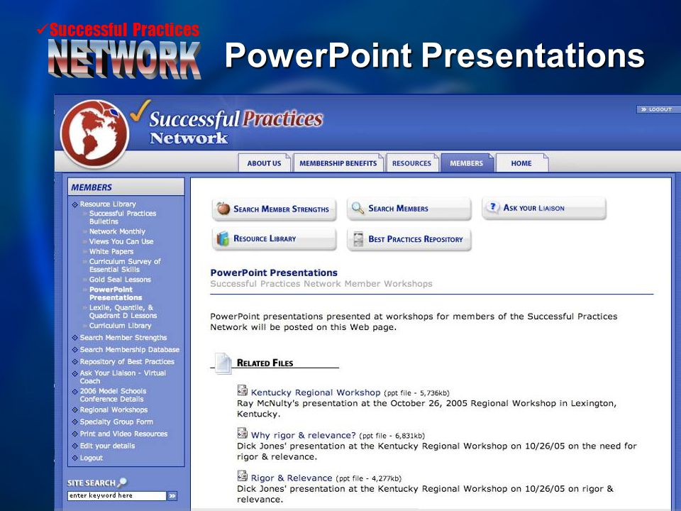 Successful Practices PowerPoint Presentations