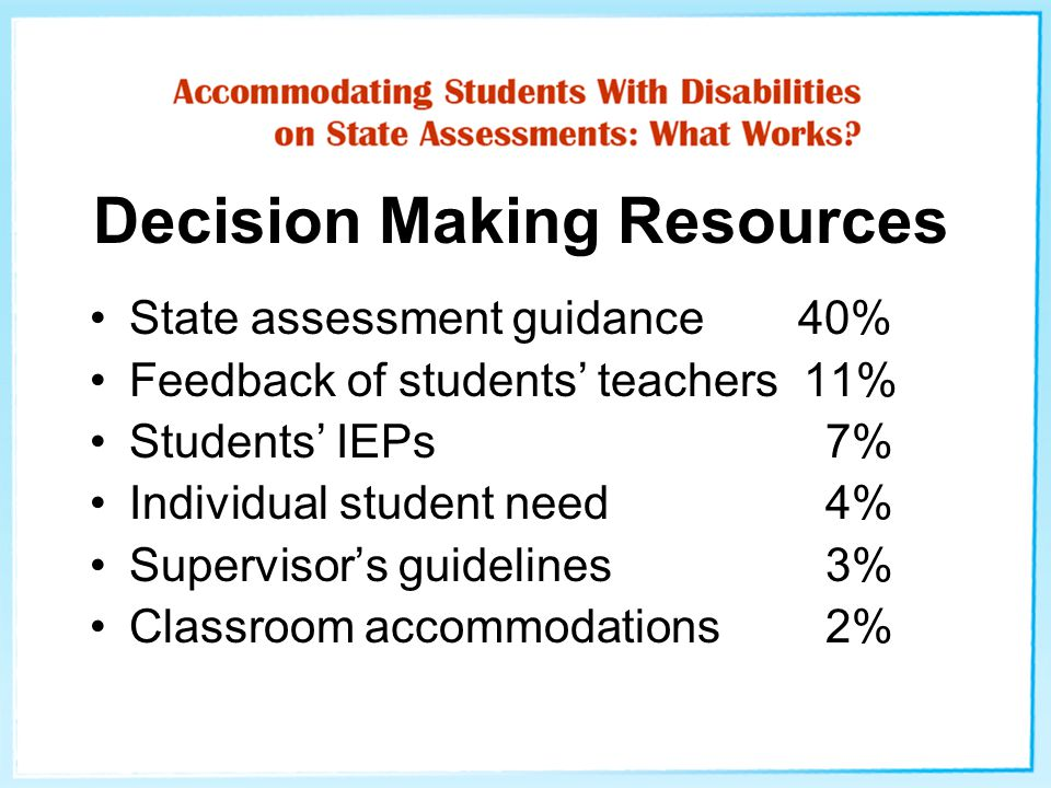 Decision Making Resources State assessment guidance 40% Feedback of students' teachers 11% Students' IEPs 7% Individual student need4% Supervisor's guidelines3% Classroom accommodations2%
