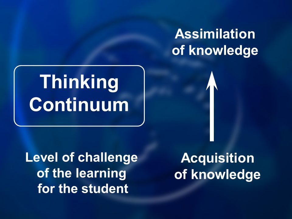 Assimilation of knowledge Acquisition of knowledge Thinking Continuum Level of challenge of the learning for the student