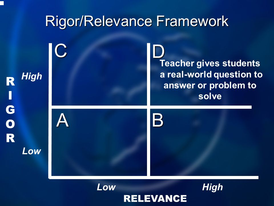 RIGORRIGOR RELEVANCE AB D C Rigor/Relevance Framework Teacher gives students a real-world question to answer or problem to solve High Low