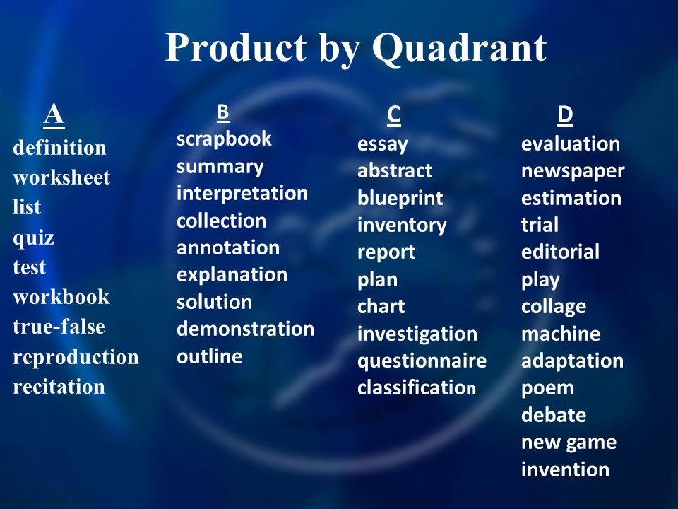 Product by Quadrant A definition worksheet list quiz test workbook true-false reproduction recitation B scrapbook summary interpretation collection annotation explanation solution demonstration outline C essay abstract blueprint inventory report plan chart investigation questionnaire classificatio n D evaluation newspaper estimation trial editorial play collage machine adaptation poem debate new game invention