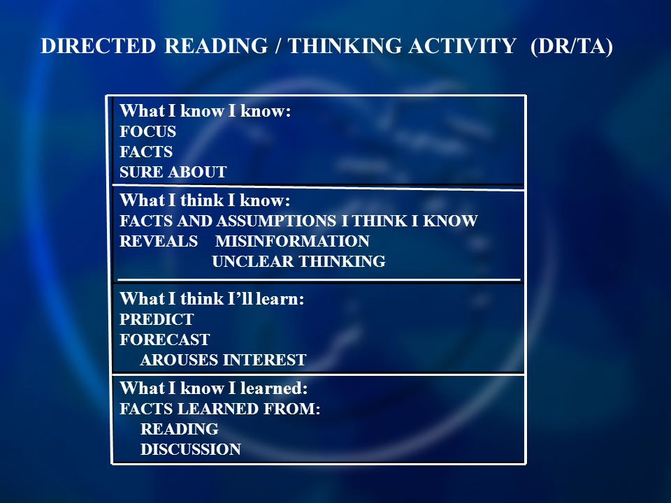 DIRECTED READING / THINKING ACTIVITY (DR/TA) What I know I know: FOCUS FACTS SURE ABOUT What I think I know: FACTS AND ASSUMPTIONS I THINK I KNOW REVEALS MISINFORMATION UNCLEAR THINKING What I think I'll learn: PREDICT FORECAST AROUSES INTEREST What I know I learned: FACTS LEARNED FROM: READING DISCUSSION