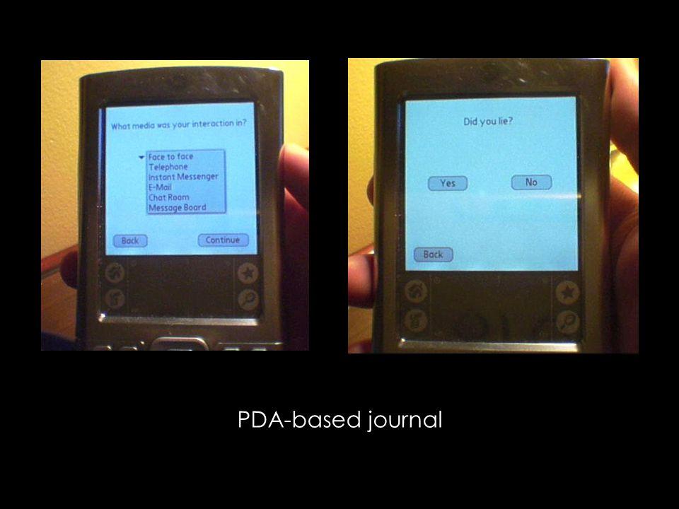 PDA-based journal