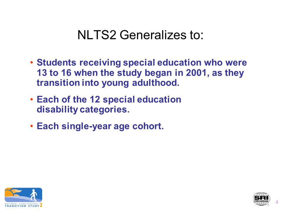 65 What's Available from NLTS2 on the Web Reports –Changes Over Time in the Secondary School Experiences of Students with Disabilities –Services and Supports for Secondary School Students with Disabilities –Transition Planning for Students with Disabilities –The Achievements of Youth with Disabilities During Secondary School –Going to School: Instructional Contexts, Programs, and Participation of Secondary School Students with Disabilities –Youth with Disabilities: A Changing Population –Life Outside the Classroom for Youth with Disabilities –The Individual and Household Characteristics of Youth with Disabilities