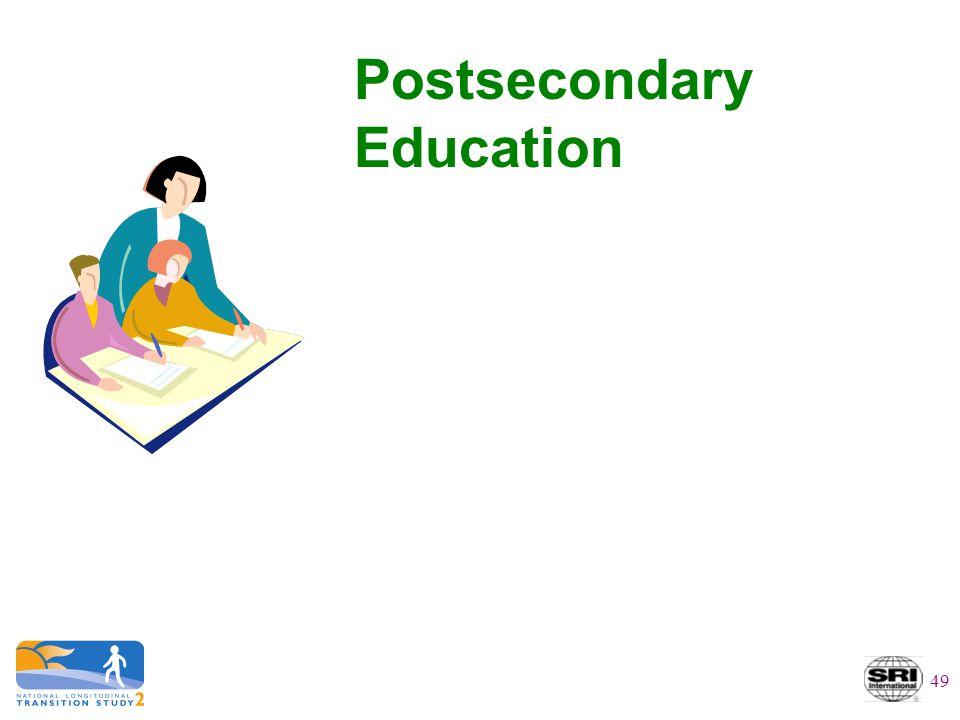 Postsecondary Education 49