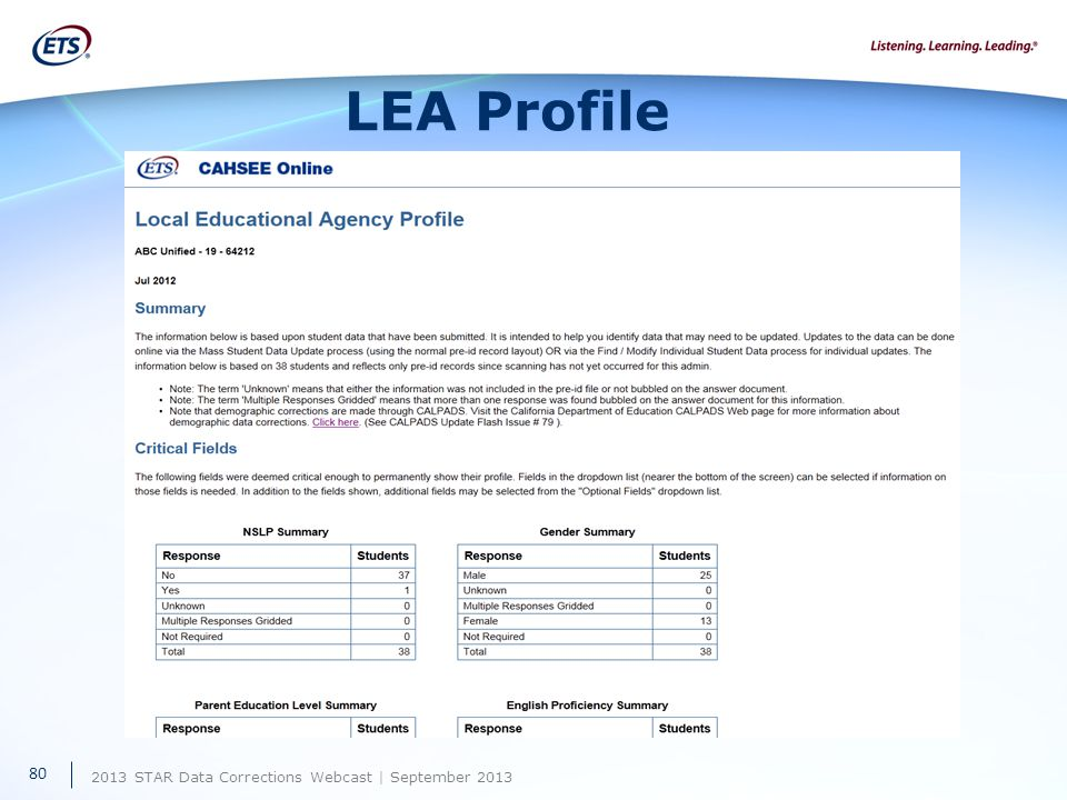 2013 STAR Data Corrections Webcast | September 2013 LEA Profile 80