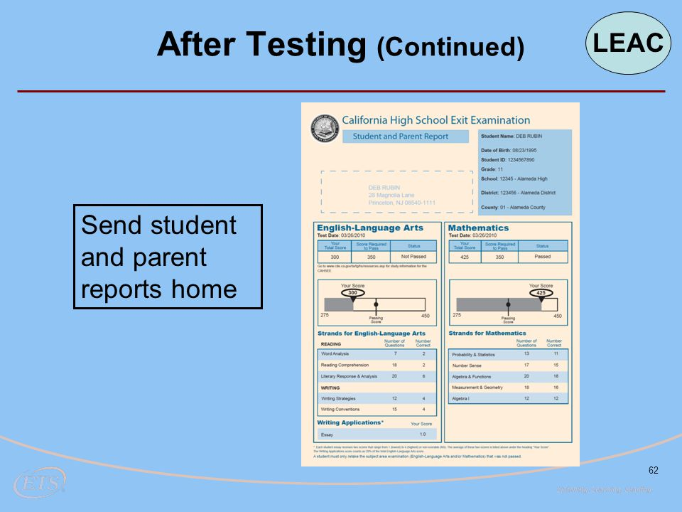 62 Send student and parent reports home After Testing (Continued) LEAC