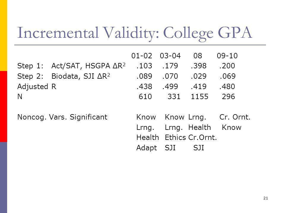 21 Incremental Validity: College GPA 01-0203-04 0809-10 Step 1: Act/SAT, HSGPA ∆R 2.103.179.398.200 Step 2: Biodata, SJI ∆R 2.089.070.029.069 Adjusted