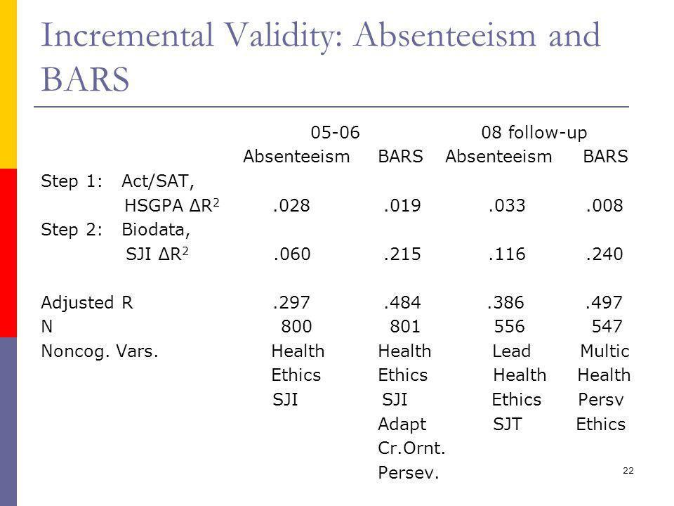 22 Incremental Validity: Absenteeism and BARS 05-06 08 follow-up AbsenteeismBARSAbsenteeism BARS Step 1: Act/SAT, HSGPA ∆R 2.028.019.033.008 Step 2: B