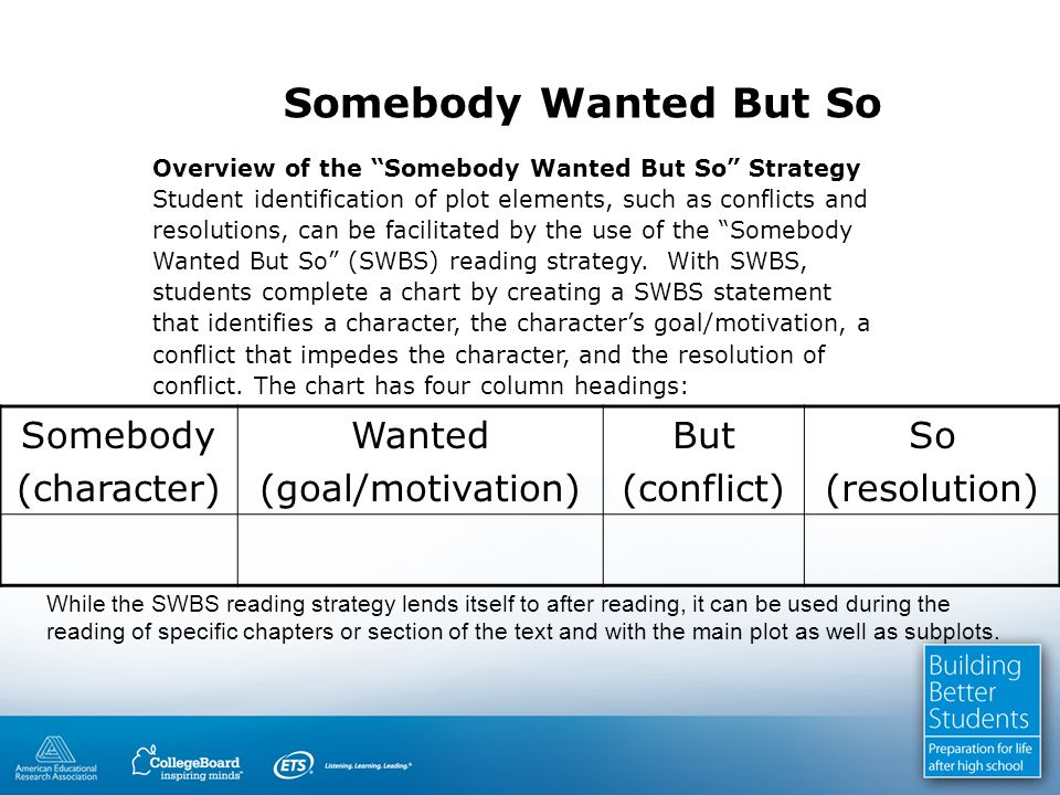 Somebody Wanted But So Overview of the Somebody Wanted But So Strategy Student identification of plot elements, such as conflicts and resolutions, can be facilitated by the use of the Somebody Wanted But So (SWBS) reading strategy.