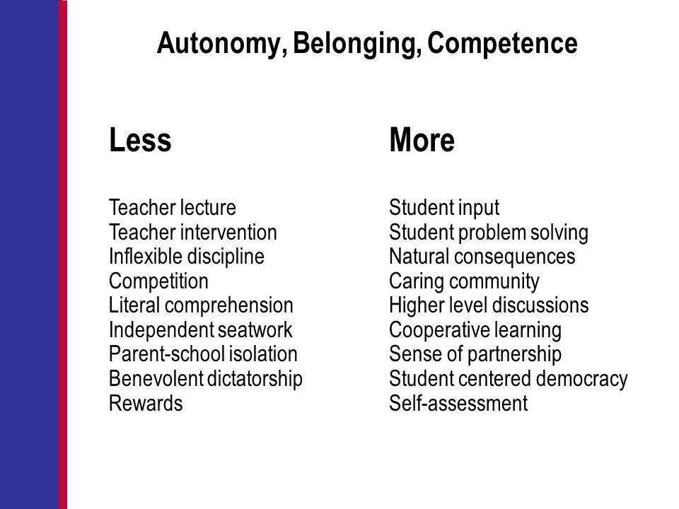 Less Teacher lecture Teacher intervention Inflexible discipline Competition Literal comprehension Independent seatwork Parent-school isolation Benevol