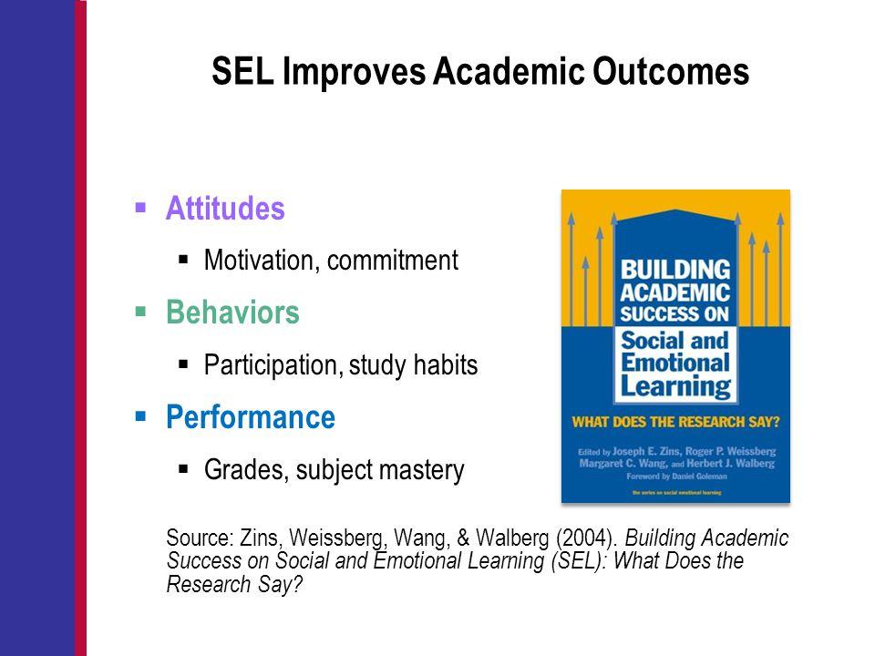 SEL Improves Academic Outcomes  Attitudes  Motivation, commitment  Behaviors  Participation, study habits  Performance  Grades, subject mastery