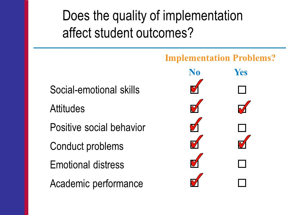Does the quality of implementation affect student outcomes? Social-emotional skills Attitudes Positive social behavior Conduct problems Emotional dist