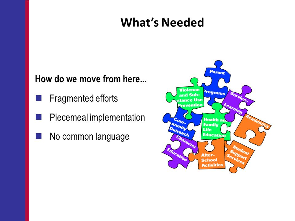 What's Needed How do we move from here... Fragmented efforts Piecemeal implementation No common language