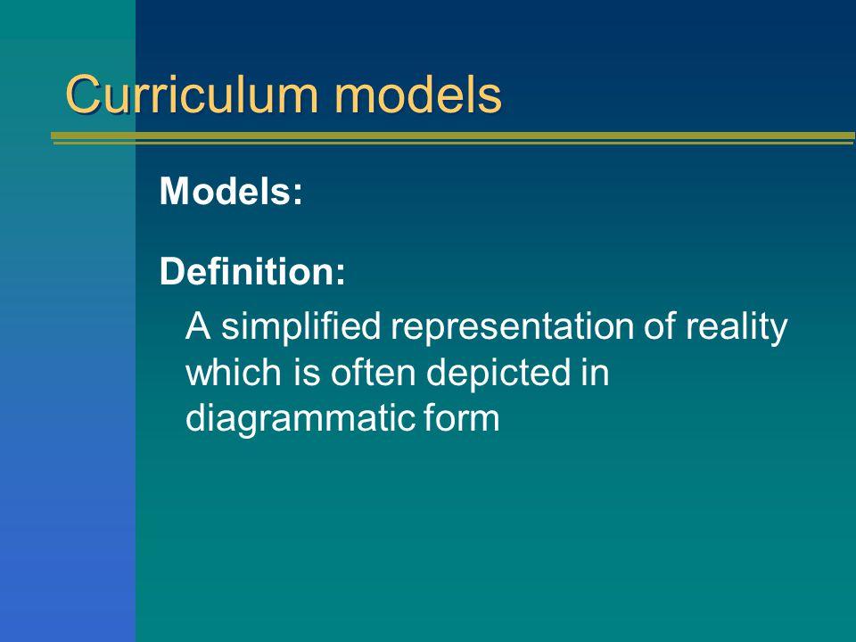 Curriculum models Models: Definition?