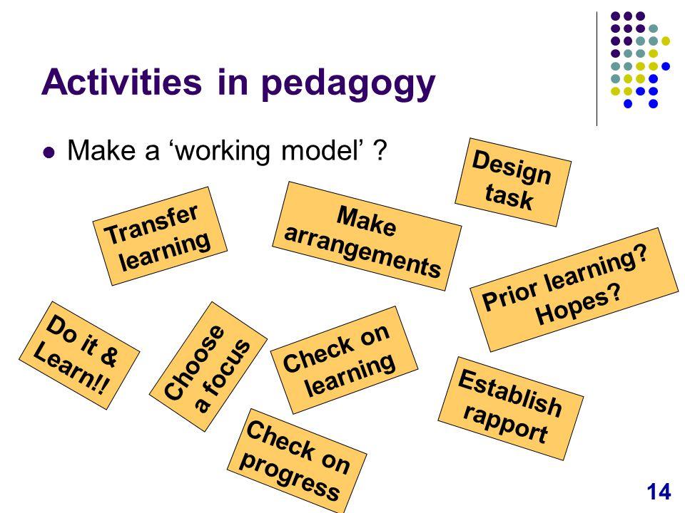 14 Activities in pedagogy Make a 'working model' .