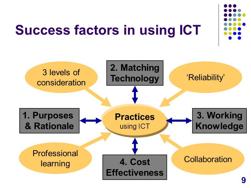 9 Success factors in using ICT 1. Purposes & Rationale 2.
