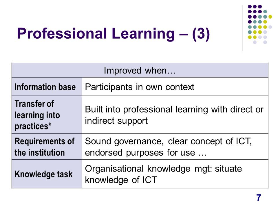 7 Professional Learning – (3) Improved when… Information base Participants in own context Transfer of learning into practices* Built into professional learning with direct or indirect support Requirements of the institution Sound governance, clear concept of ICT, endorsed purposes for use … Knowledge task Organisational knowledge mgt: situate knowledge of ICT