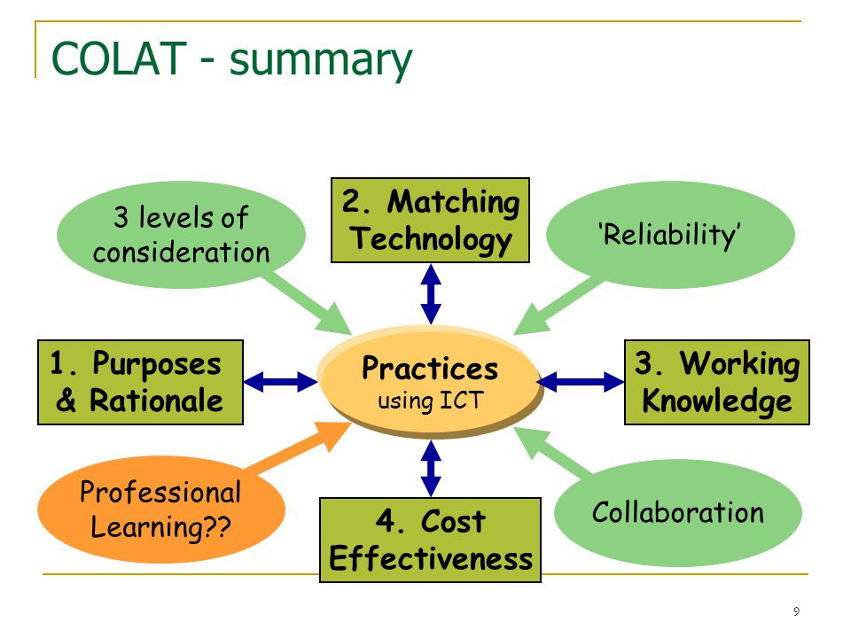 9 COLAT - summary 1. Purposes & Rationale 2. Matching Technology 4.