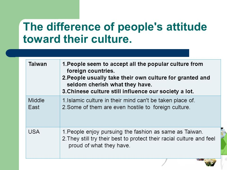 The difference of people's attitude toward their culture. Taiwan1.People seem to accept all the popular culture from foreign countries. 2.People usual