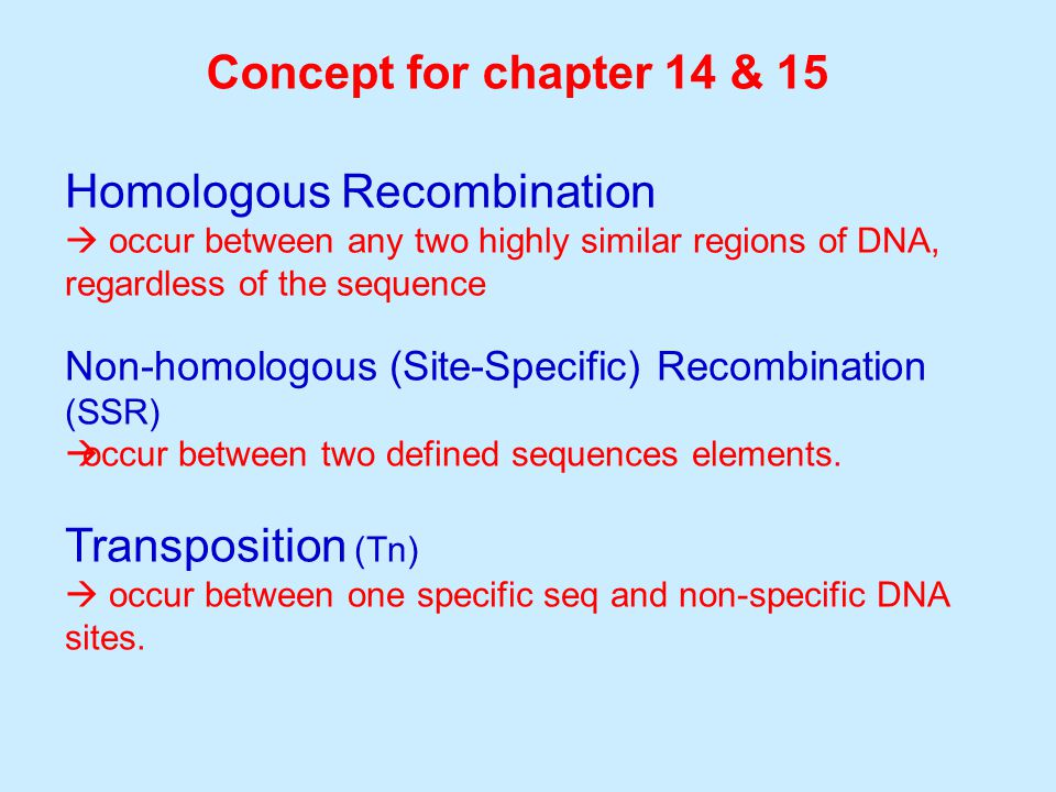 Homologous Recombination  occur between any two highly similar regions of DNA, regardless of the sequence Non-homologous (Site-Specific) Recombinatio