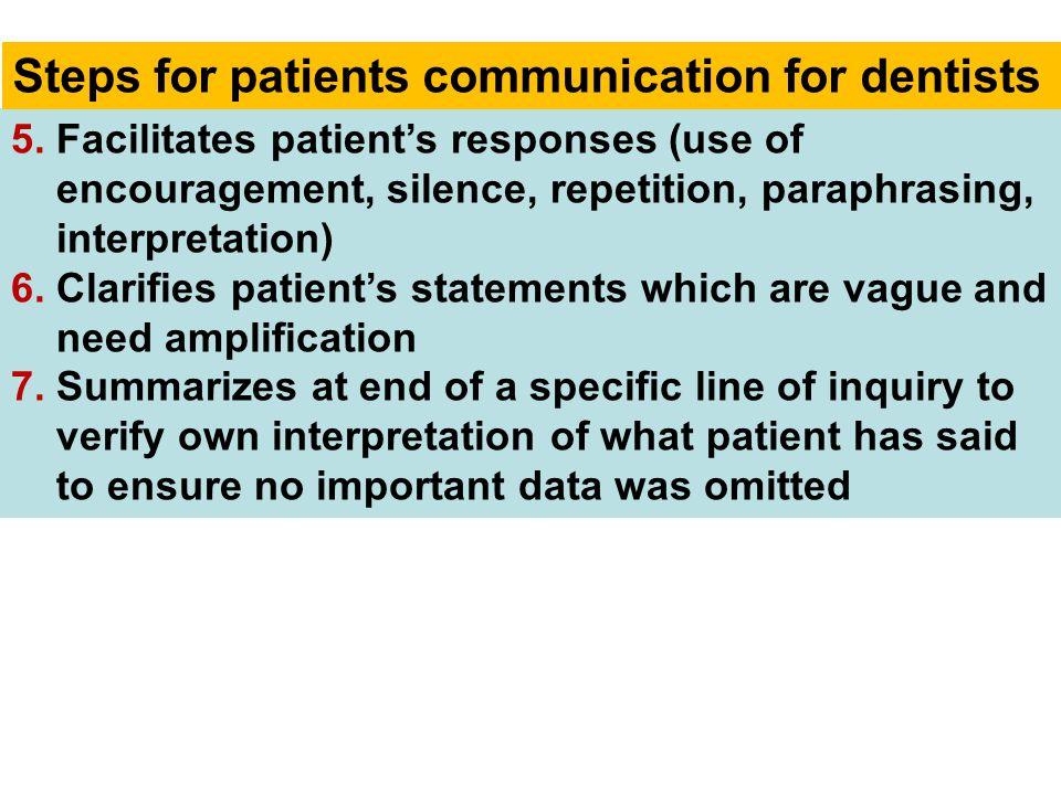 5. Facilitates patient's responses (use of encouragement, silence, repetition, paraphrasing, interpretation) 6. Clarifies patient's statements which a