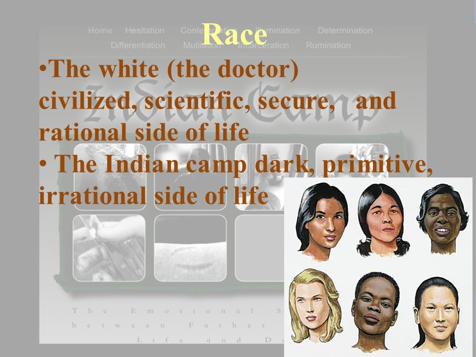 Race The white (the doctor) civilized, scientific, secure, and rational side of life The Indian camp dark, primitive, irrational side of life