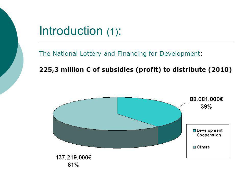 Introduction (1) : The National Lottery and Financing for Development: 225,3 million € of subsidies (profit) to distribute (2010)
