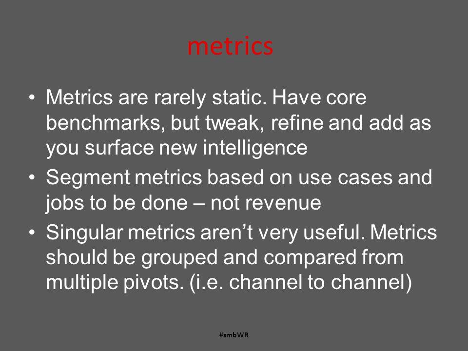 metrics Metrics are rarely static.
