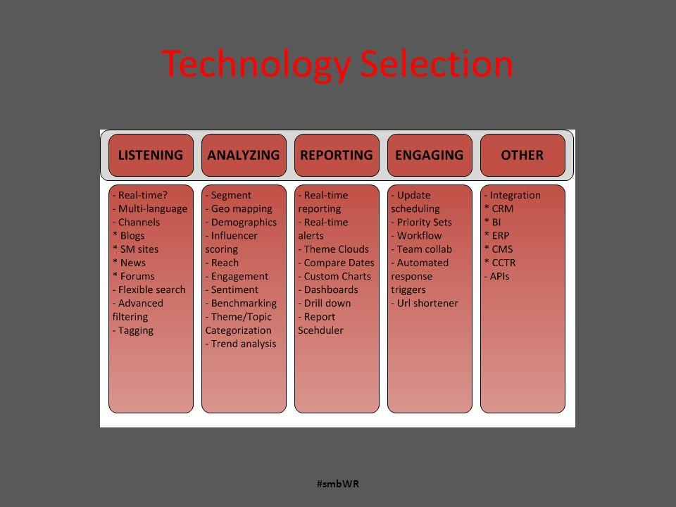 Technology Selection #smbWR