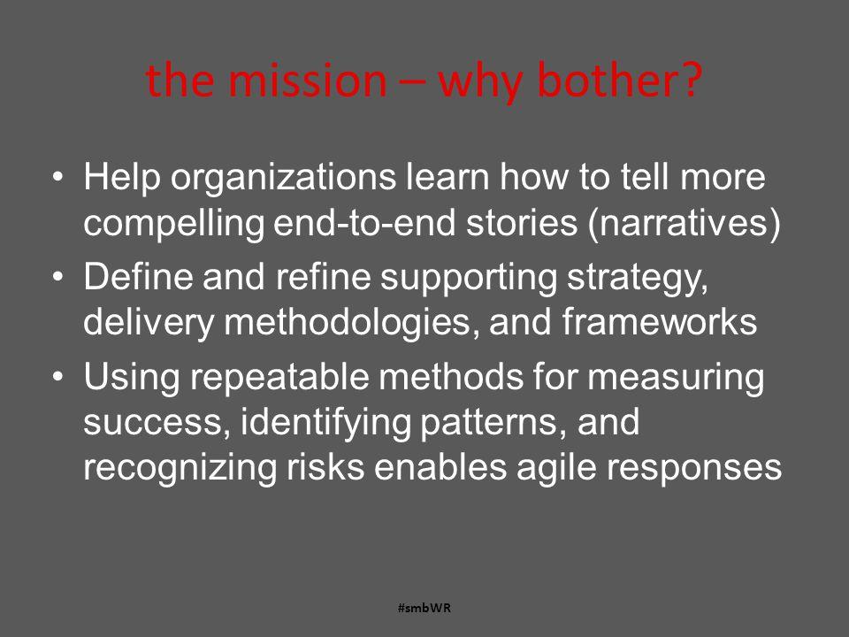 ROI as KPIs