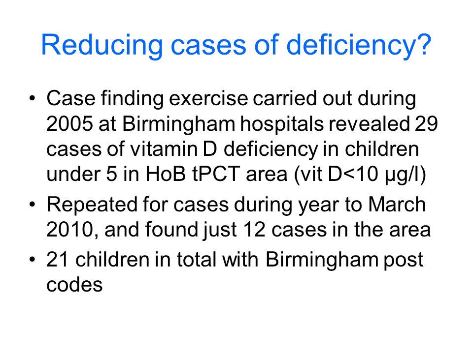 Reducing cases of deficiency.