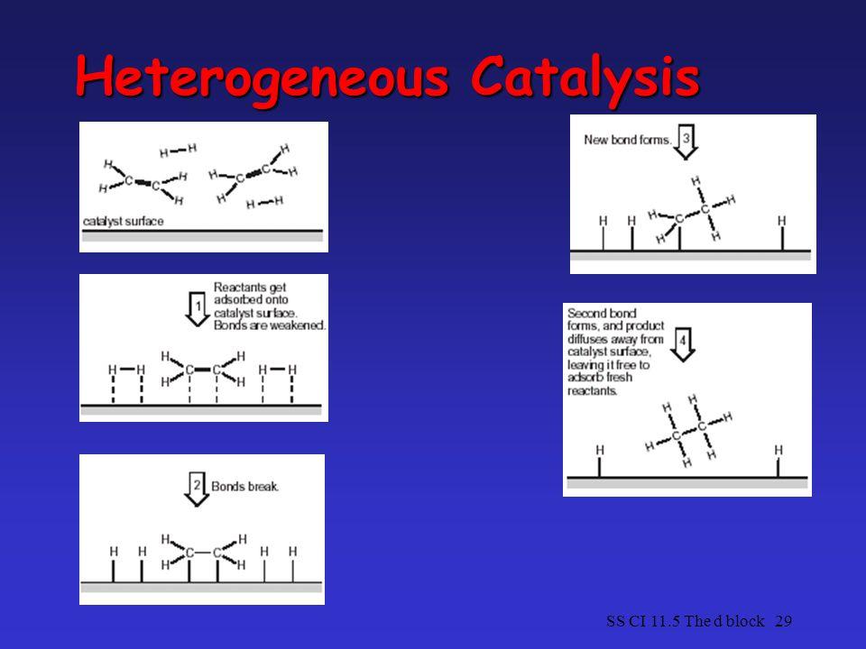 SS CI 11.5 The d block29 Heterogeneous Catalysis