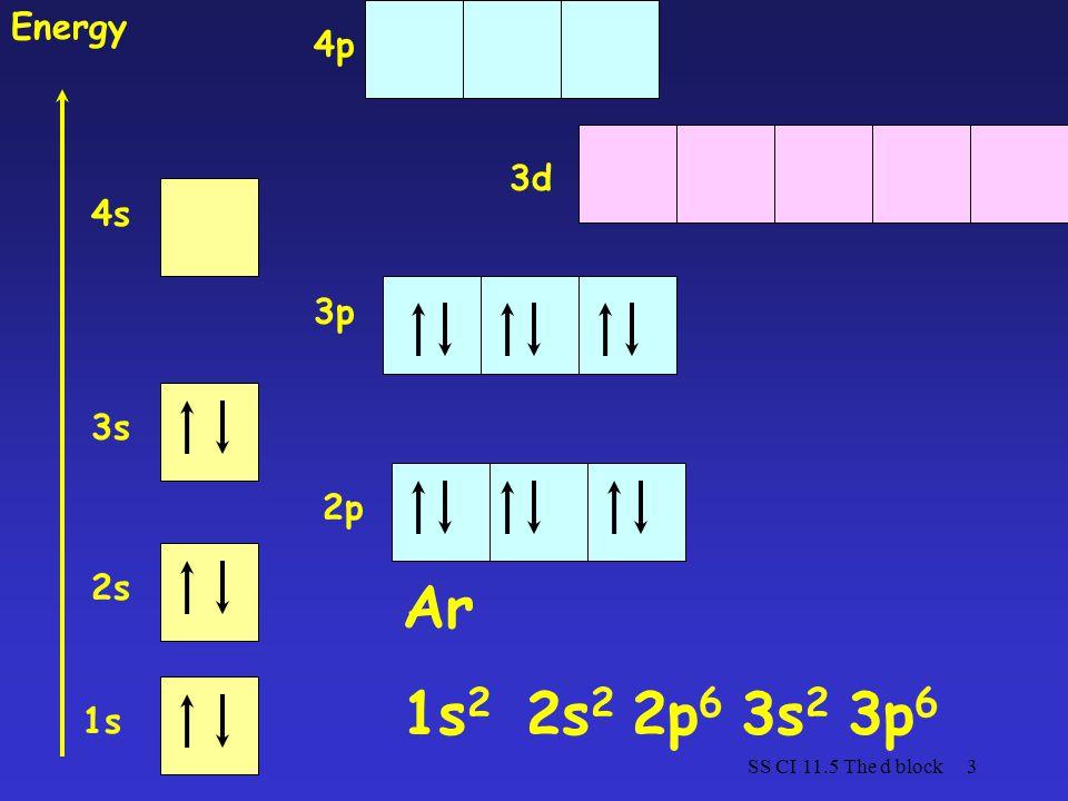 SS CI 11.5 The d block3 1s 2s 3s 4s 2p 3p 3d Energy Ar 1s 2 2s 2 2p 6 3s 2 3p 6 4p