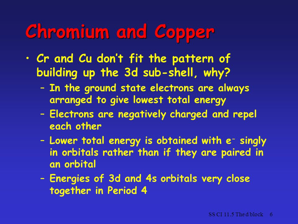 SS CI 11.5 The d block6 Chromium and Copper Cr and Cu don't fit the pattern of building up the 3d sub-shell, why.