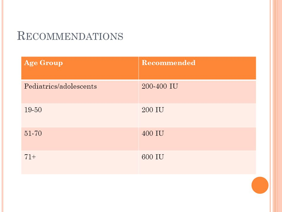 R ECOMMENDATIONS Age GroupRecommended Pediatrics/adolescents200-400 IU 19-50200 IU 51-70400 IU 71+600 IU