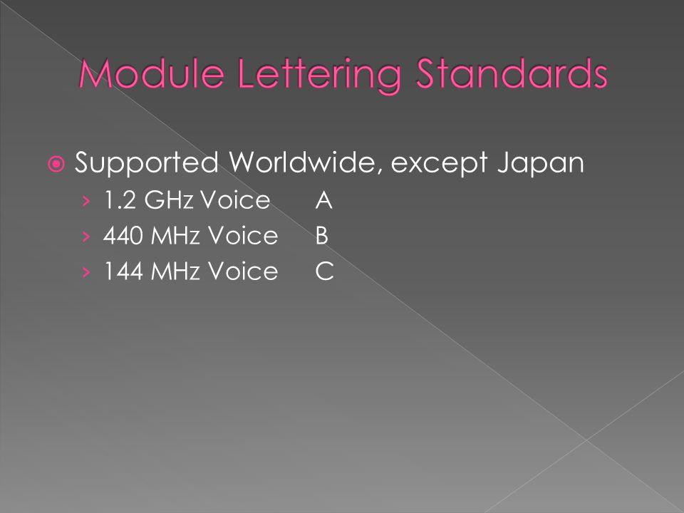  Supported Worldwide, except Japan › 1.2 GHz VoiceA › 440 MHz VoiceB › 144 MHz VoiceC