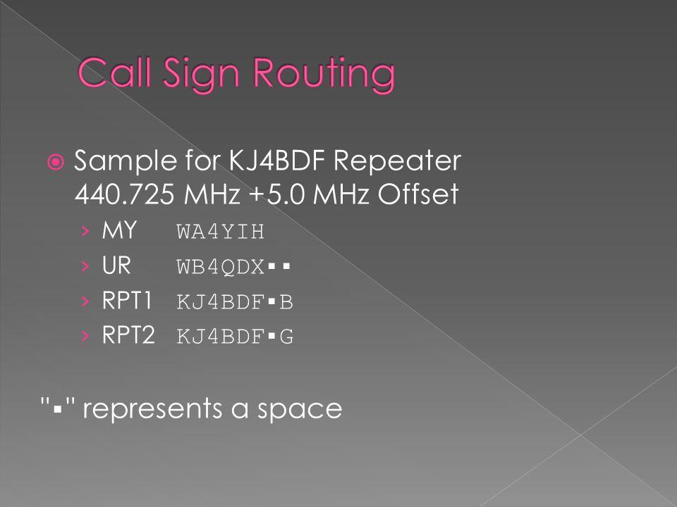  Sample for KJ4BDF Repeater 440.725 MHz +5.0 MHz Offset › MY WA4YIH › UR WB4QDX▪▪ › RPT1 KJ4BDF▪B › RPT2 KJ4BDF▪G ▪ represents a space